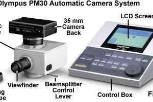 Camara PM-30 para microscopio CH30